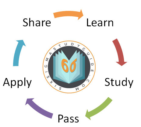 Six Sigma Study Guide Flywheel