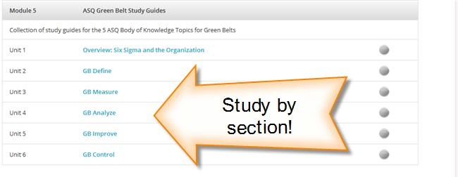 Green Belt Quizzes