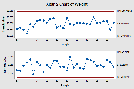 x bar chart in excel