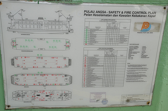 Safety and fire control plan
